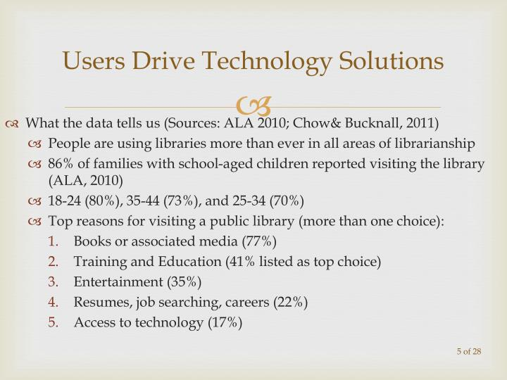 Users Drive Technology Solutions