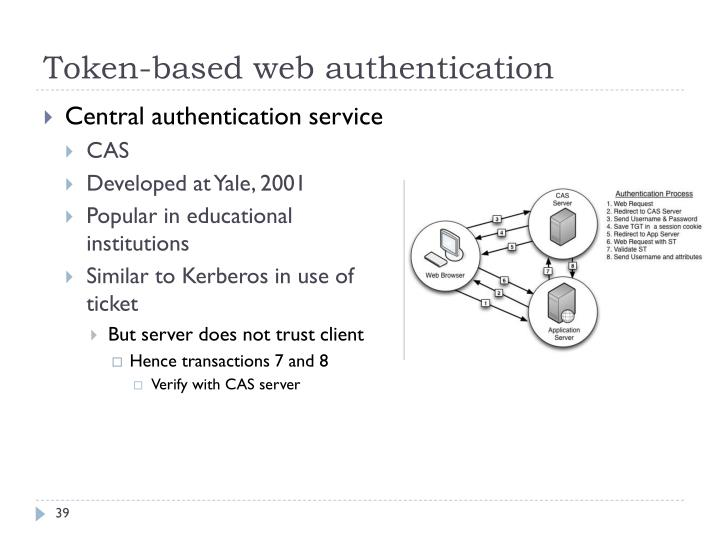 Token-based web authentication