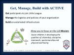 get manage build with active