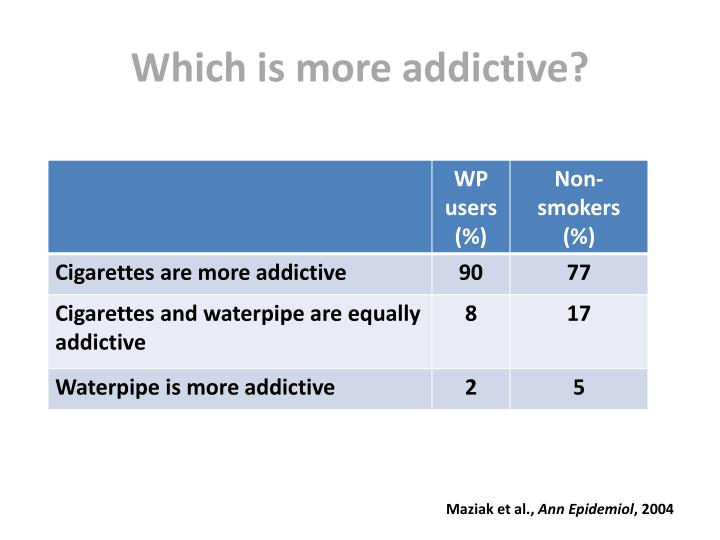Which is more addictive?