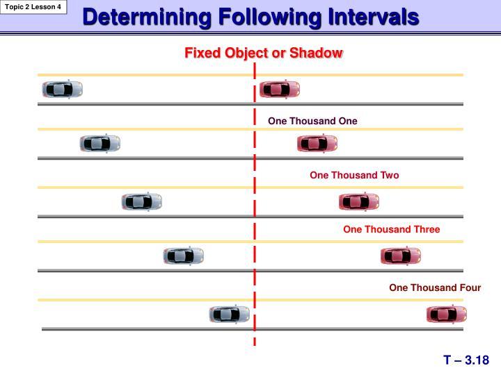 Determining Following Intervals