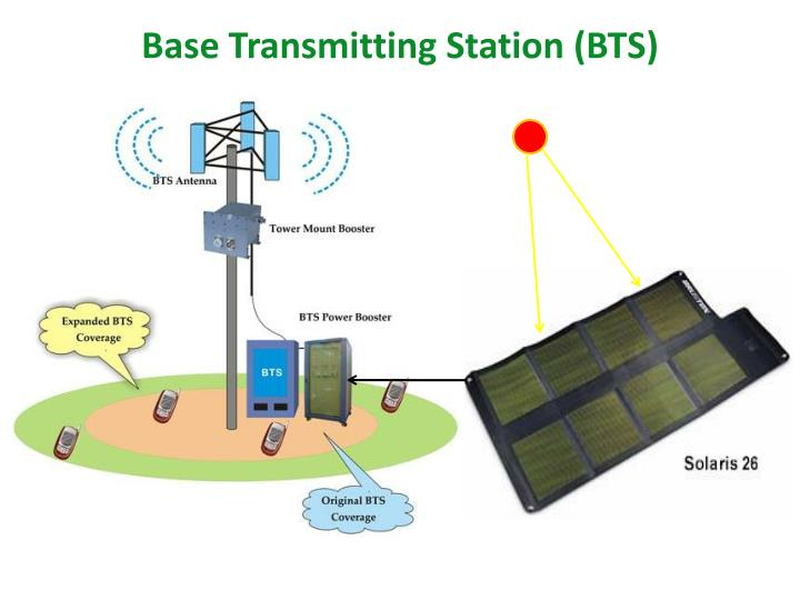 Base Transmitting Station (BTS)