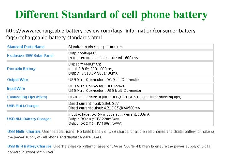 Different Standard of cell phone battery