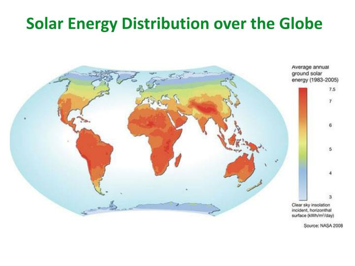 Solar Energy Distribution over the Globe