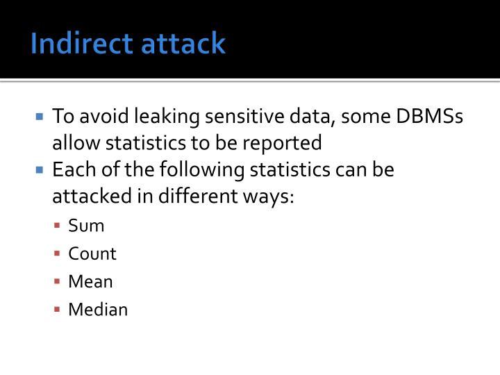 Indirect attack