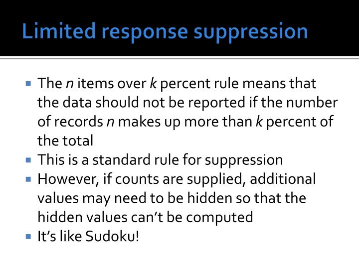 Limited response suppression