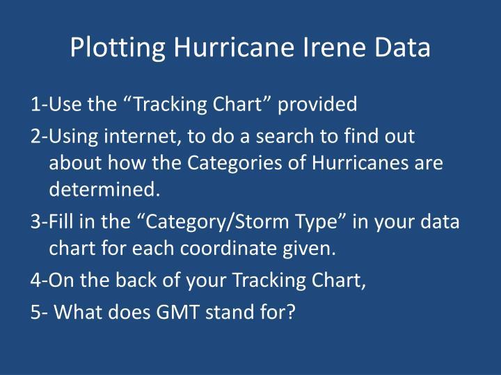 Plotting Hurricane Irene Data