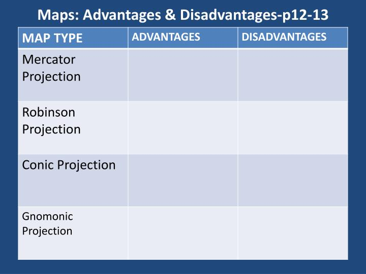 Maps: Advantages & Disadvantages-p12-13