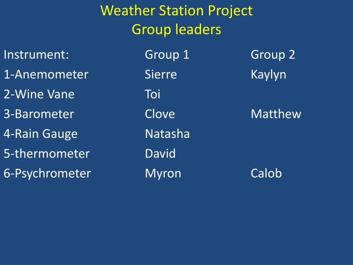 Weather Station Project