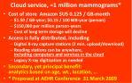 cloud service 1 million mammograms