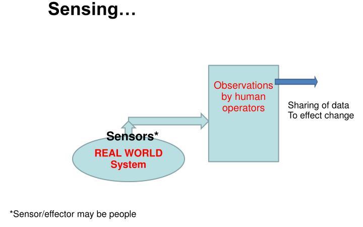 Sensing…