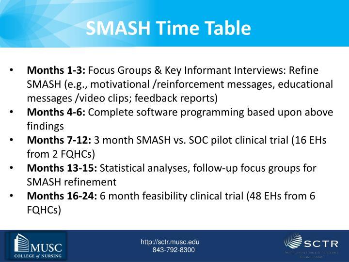 SMASH Time Table