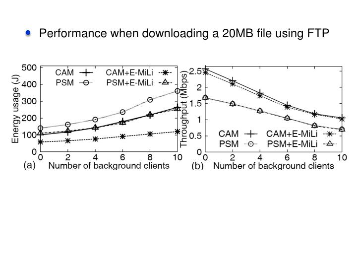 Performance when downloading a 20MB file using FTP