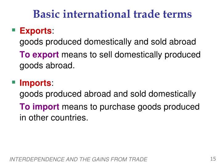 Basic international trade terms