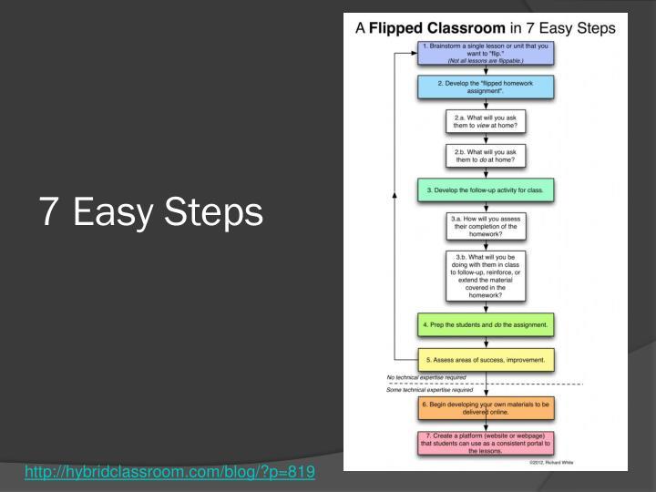 7 Easy Steps