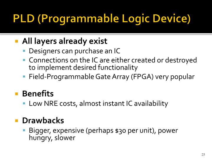 PLD (Programmable Logic Device)