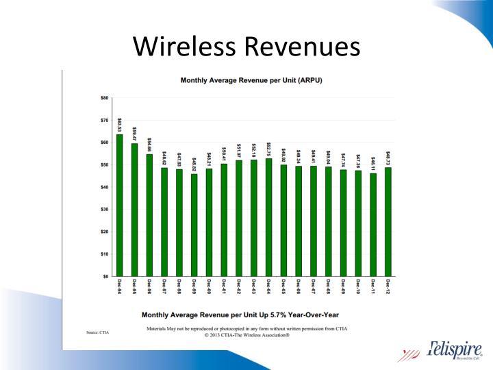 Wireless Revenues