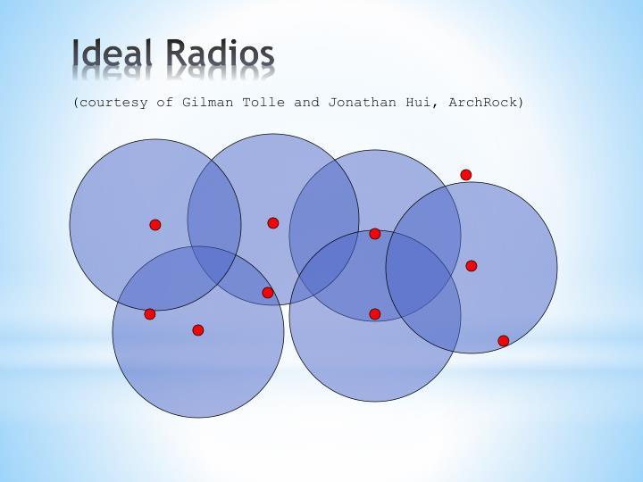 Ideal Radios