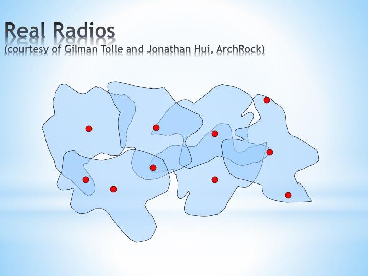 Real Radios