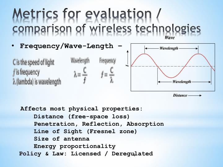 Metrics for evaluation /