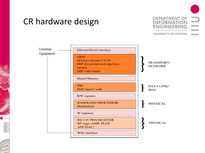 CR hardware design
