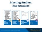 meeting student expectations