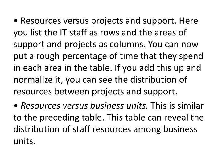 • Resources versus projects and support. Here you list the IT staff