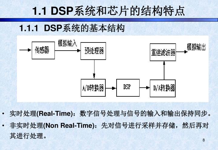 1.1 DSP