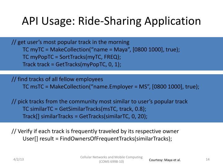 API Usage: Ride-Sharing Application