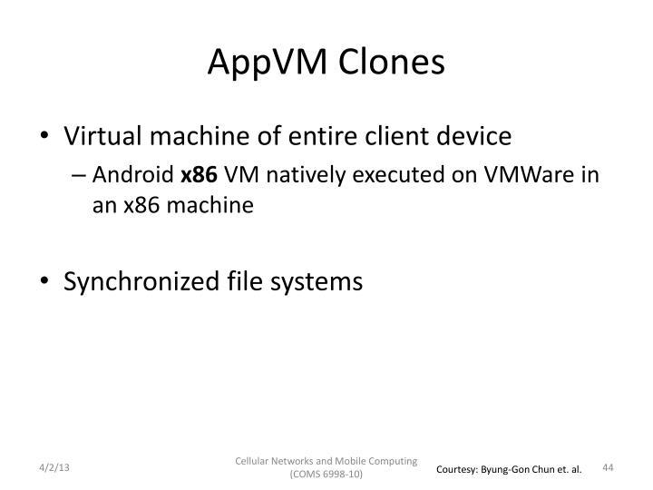 AppVM Clones