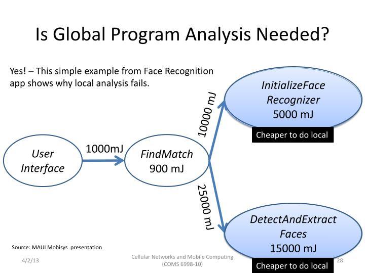Is Global Program Analysis Needed?