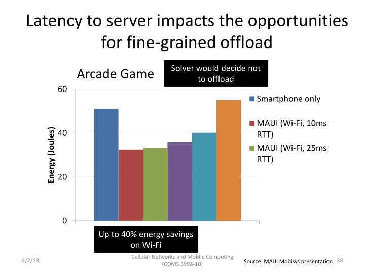 Latency to server impacts the opportunities for fine-grained offload