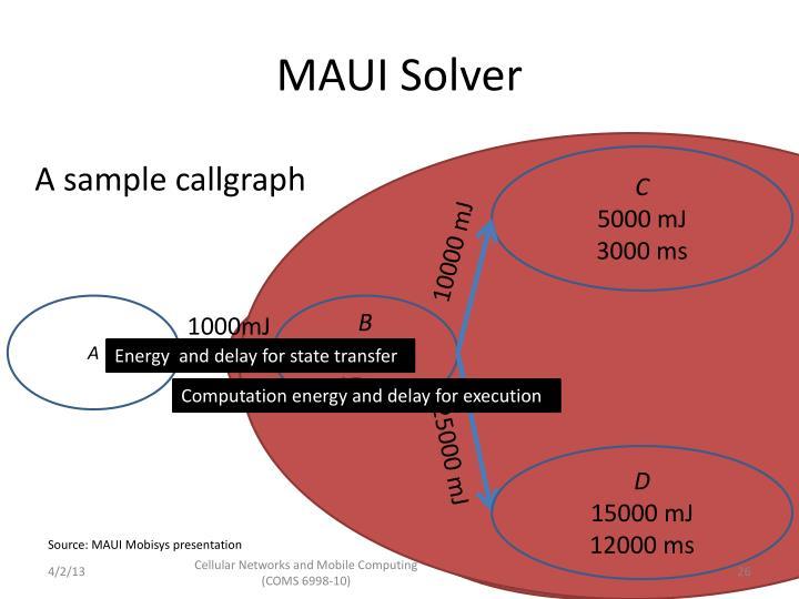 MAUI Solver