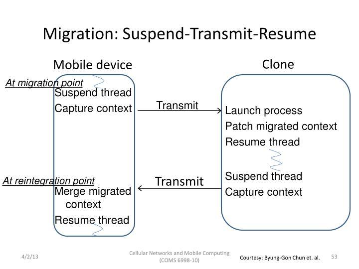 Migration: Suspend-Transmit-Resume