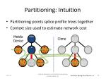 partitioning intuition