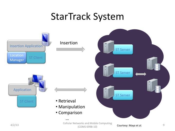 StarTrack System