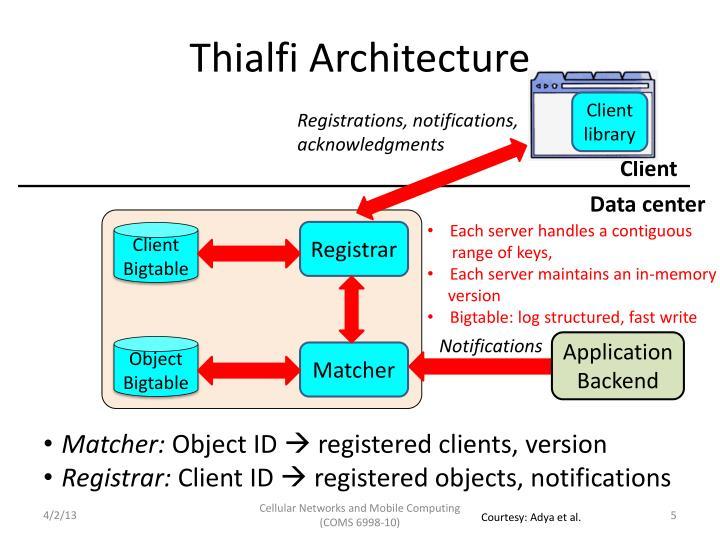 Thialfi