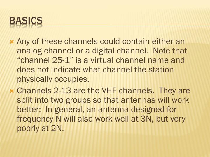 "Any of these channels could contain either an analog channel or a digital channel.  Note that ""channel 25-1"" is a virtual channel name and does not indicate what channel the station physically occupies."