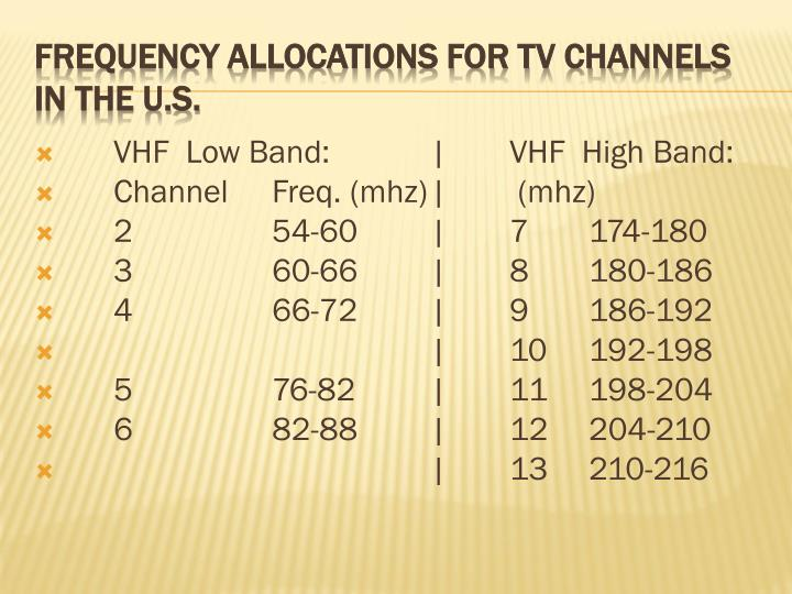 Frequency allocations for tv channels in the u s