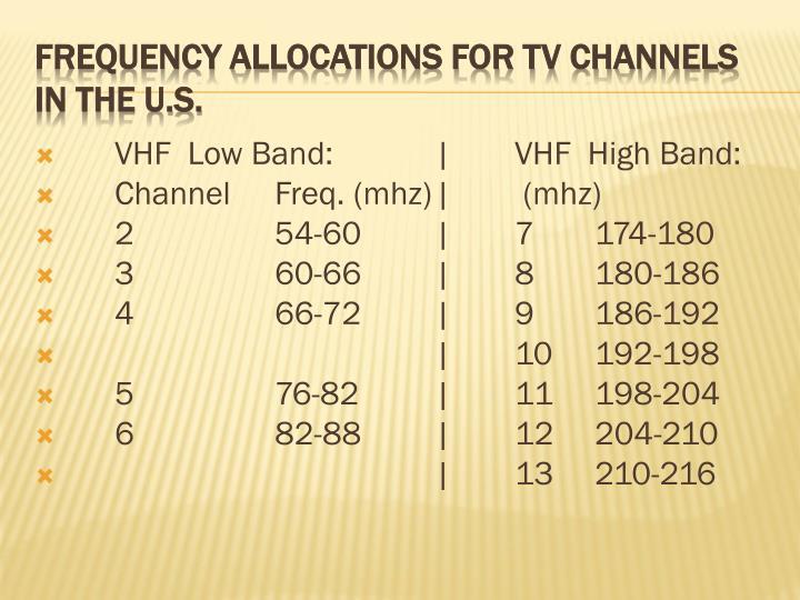 VHF  Low Band:|VHF  High Band: