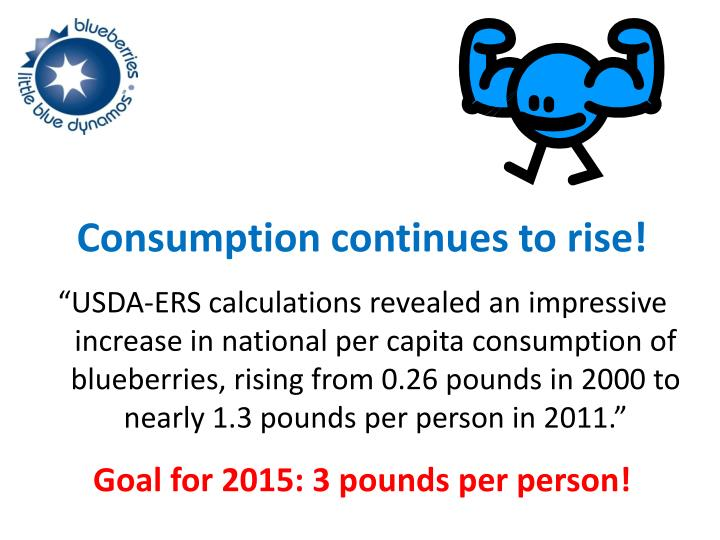 Consumption continues to rise!