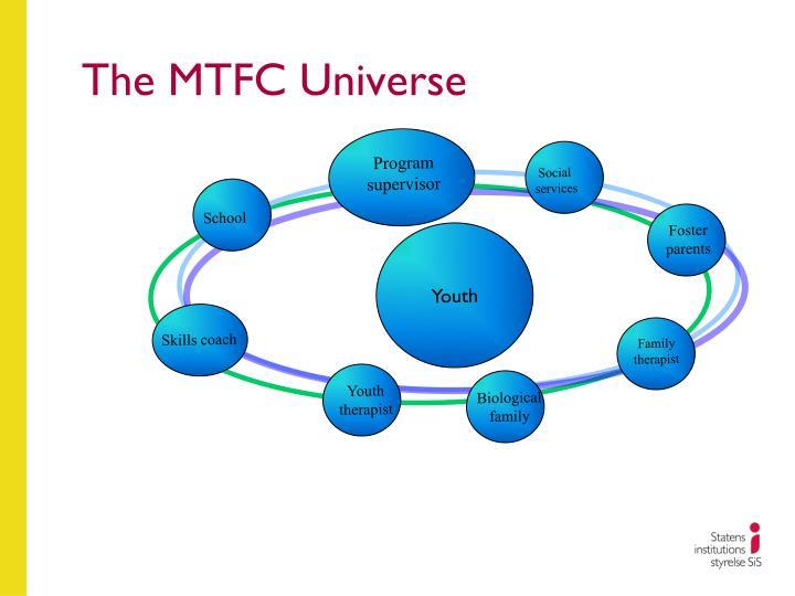The MTFC