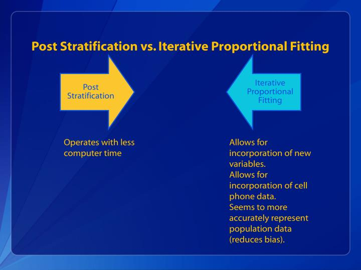 Post Stratification vs. Iterative Proportional Fitting