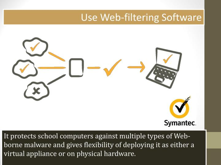 Use Web-filtering Software