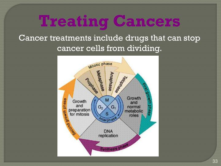 Treating Cancers