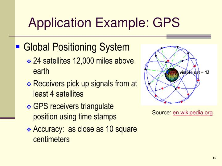 Application Example: GPS