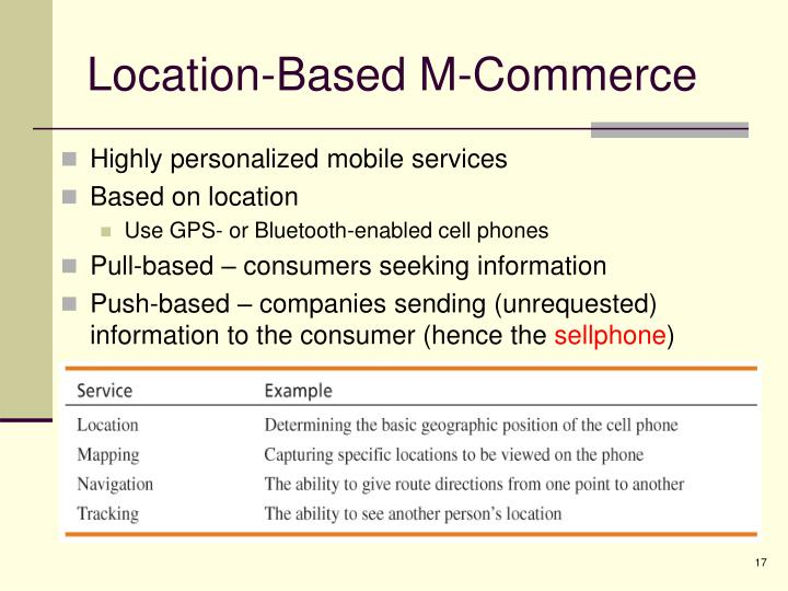 Location-Based M-Commerce