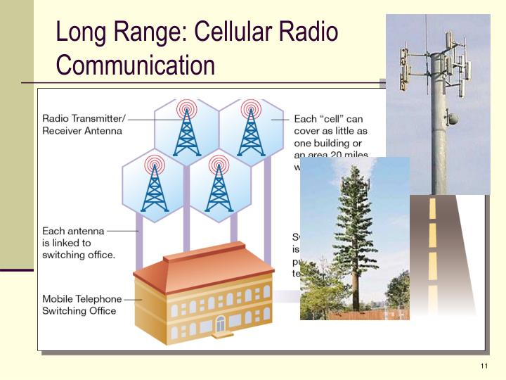 Long Range: Cellular Radio Communication