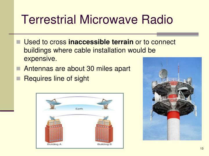 Terrestrial Microwave Radio