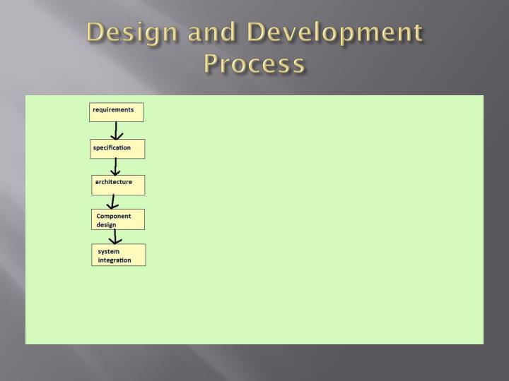 Design and Development Process